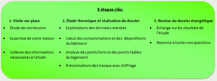 3-etape-2.png